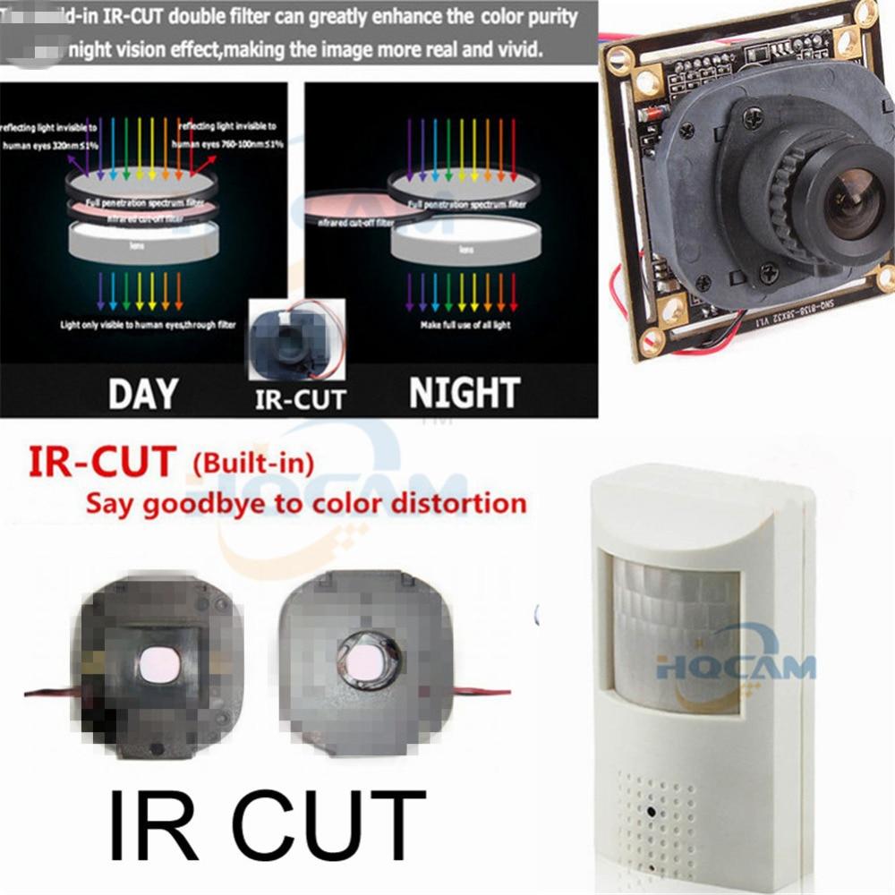IRCUT