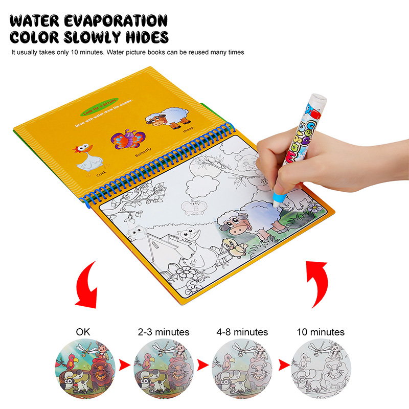 Coloring-Book-Water-Drawing-Painting-Baby-Kids-Toys-Mat-Board-with-Magic-Pen-Doodle-for-Children-Drawing-Early-Educational-2