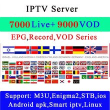 Hot Sale Iptv Subscription 1 Year Full HD Portugal Germany Channels Iptv Spain m3u Include VOD Work for Android Tv box Smart TV все цены