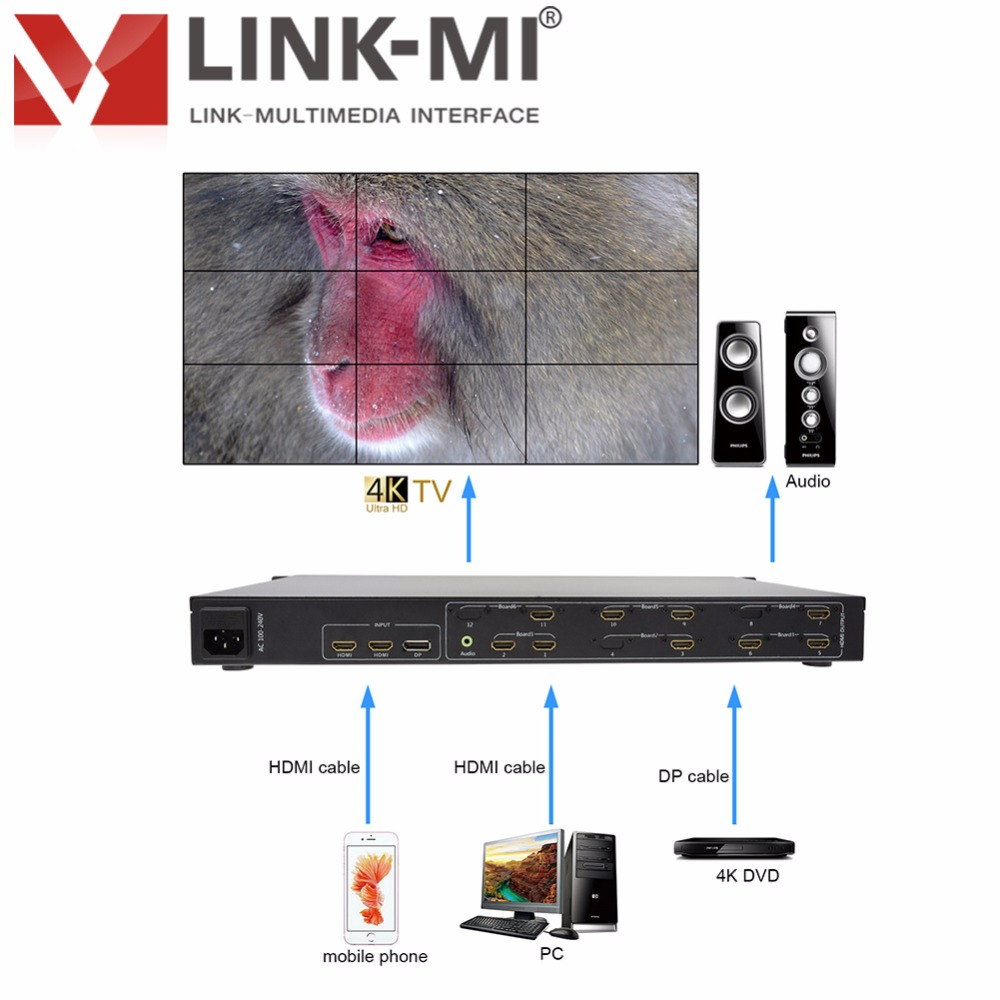 LINK-MI TV09-4K2k Full HD Video Processor 3x3 Video Wall Controller for LCD LED monitor video wall HDMI 1x9 4K splitter