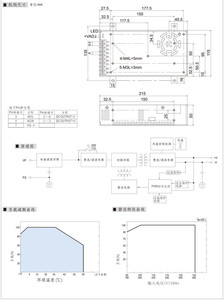 Image 3 - 400W 24V Switch DC Power supply S 400 24 16.6A Single Output for CNC Router Foaming Mill Cut Laser Engraver Plasma