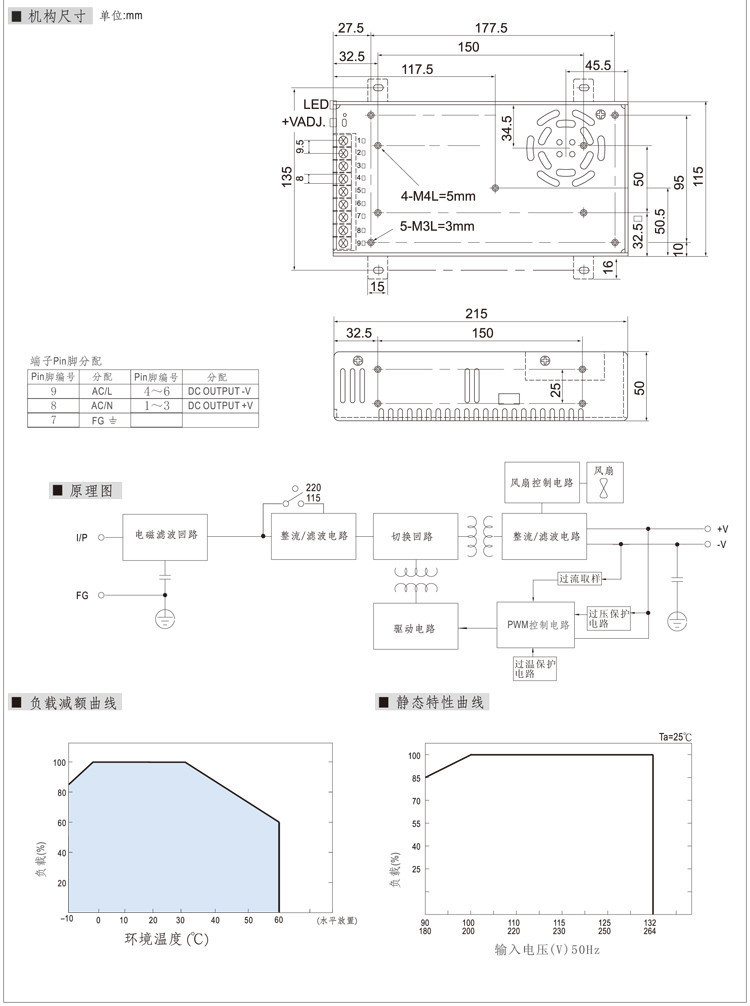 Image 3 - 400W 60V Switch DC Power supply S 400 60  6.6A Single Output for CNC Router Foaming Mill Cut Laser Engraver Plasma-in Switching Power Supply from Home Improvement
