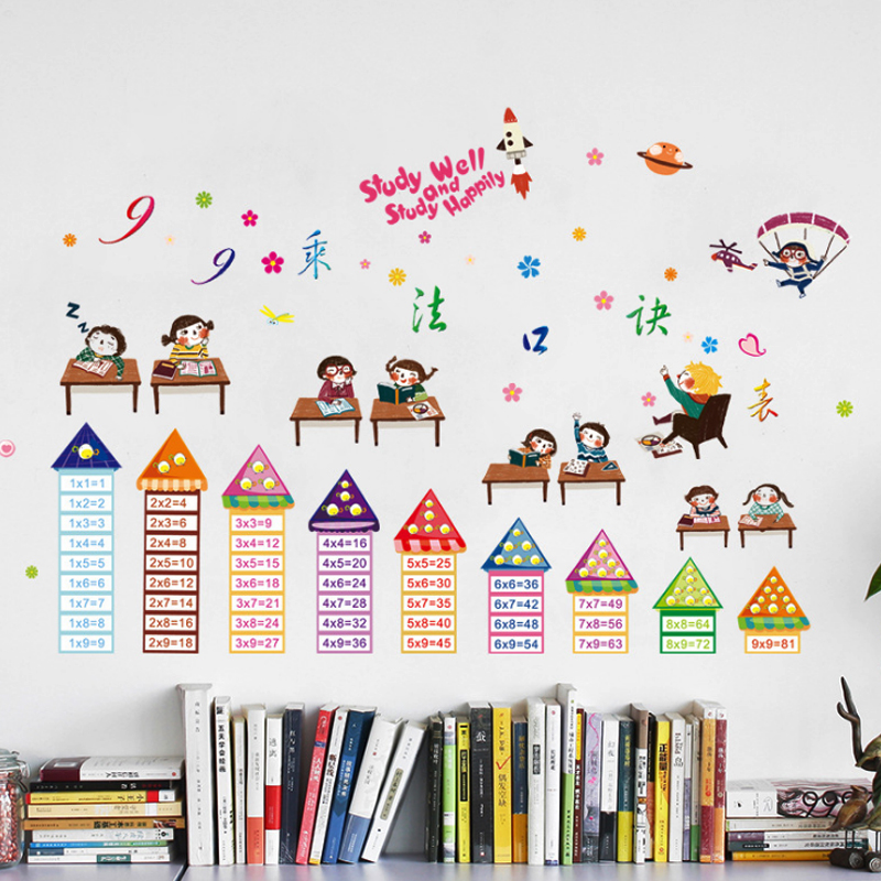 Cartoon children 99 multiplication table Math teaching wall stickers children room baby learning Enlightenment wall decals