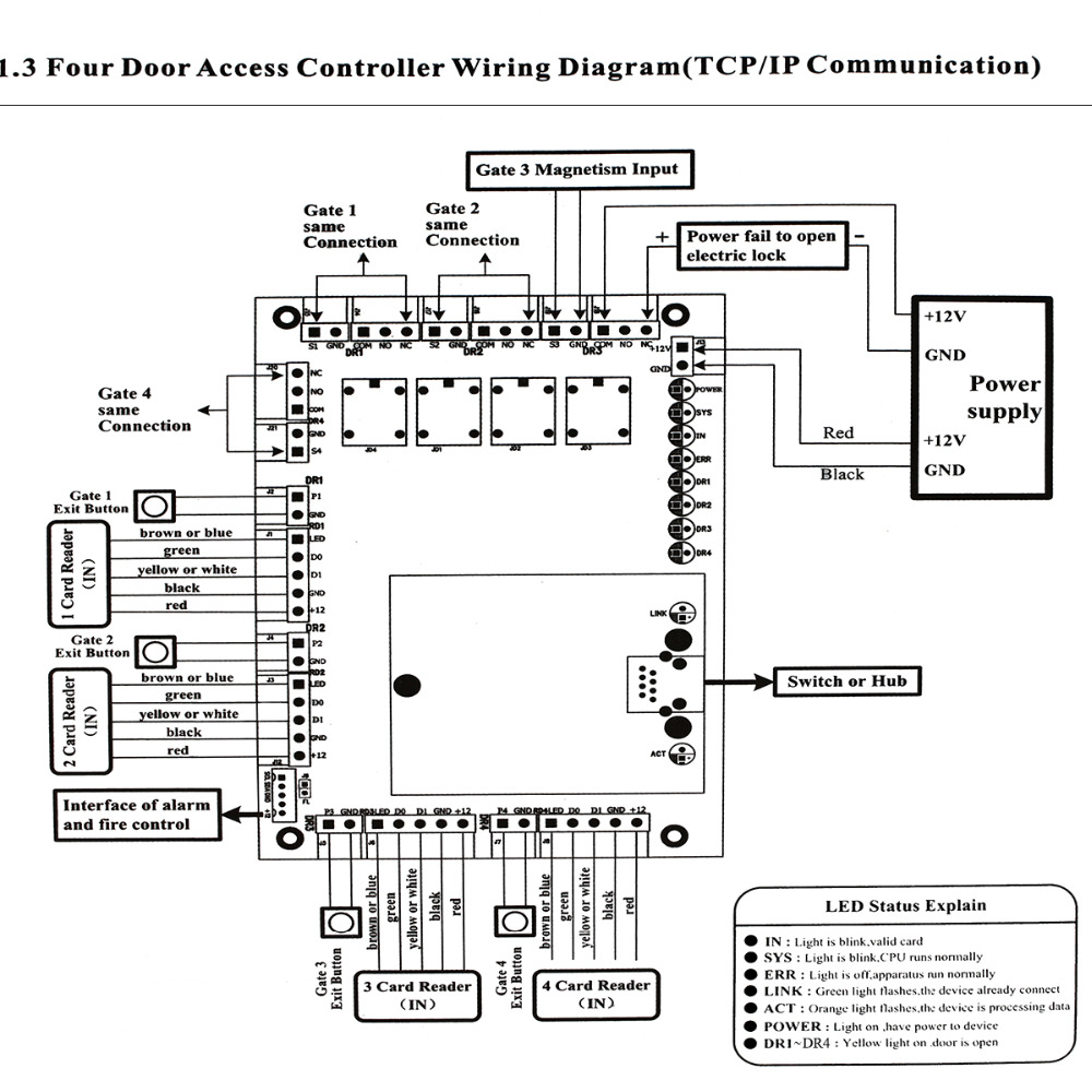 TIVDIO Generic Wiegand TCP IP Network Entry Access Control Board Panel Controller For 4 Door 4?resize\\\\\\\\\\\\\\\=665%2C665\\\\\\\\\\\\\\\&ssl\\\\\\\\\\\\\\\=1 door access control system wiring diagram pdf gandul 45 77 79 119 yh2000-c wiring diagram at panicattacktreatment.co