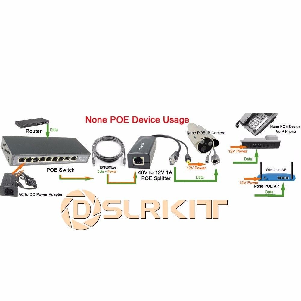 DSLRKIT 120 watt 9 ports 8 PoE commutateur 802.3af 802.3at puissance sur Ethernet PSE18AT - 5