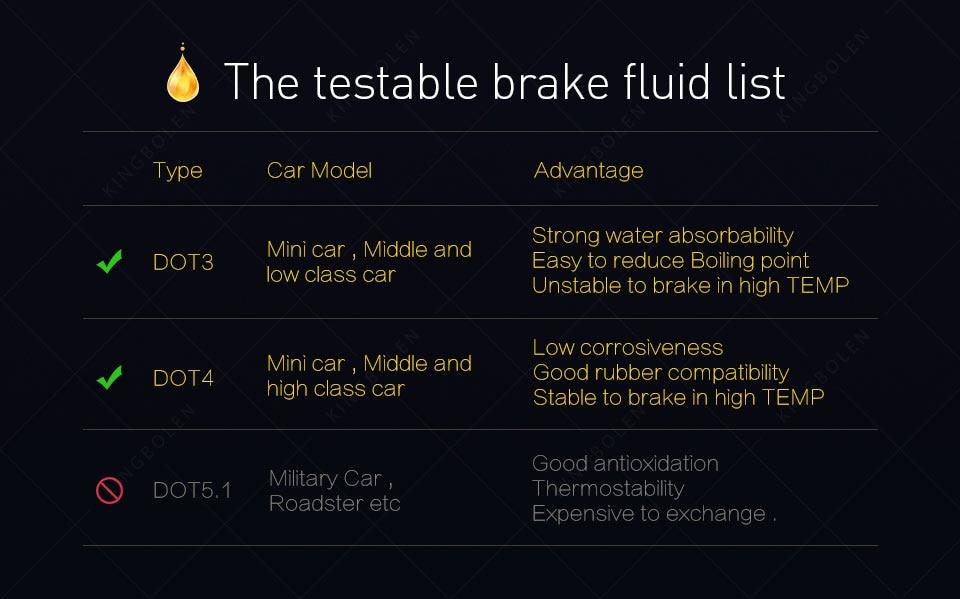 brake-fluid-tester_04