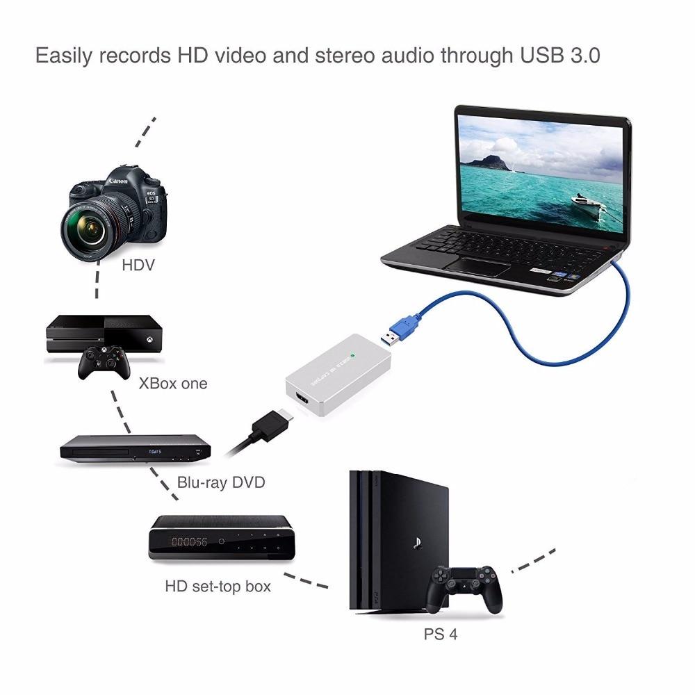 USB 3.0 Scheda di Acquisizione HDMI 1080 p Audio Video Grabber Conferenze Sala Riunioni TV Box Gioco Della Macchina Fotografica Video Capture Trasmissione In Diretta in streaming