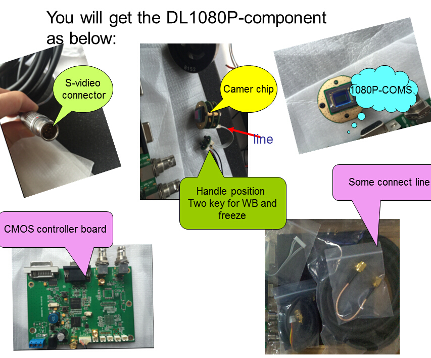 ΞDie endoskop kamera und beleuchtung Modul, die sehr klar kamera in ...
