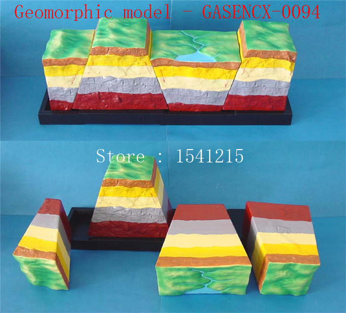 Geomorphological model Topography and topography Secondary school teaching Geography teaching Geomorphic model - GASENCX-0094 teaching teenagers