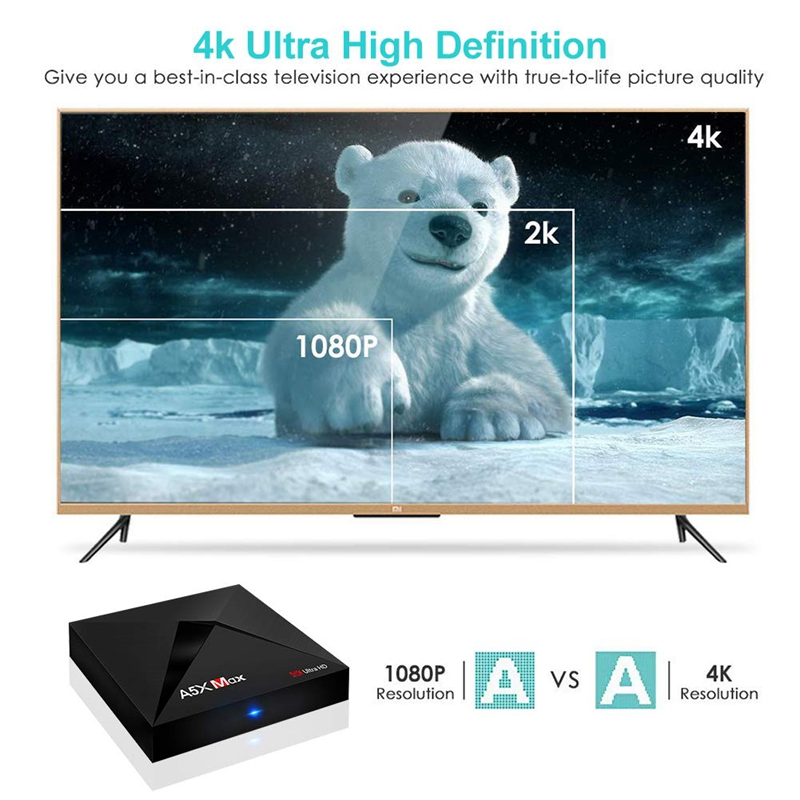 Image 3 - Android Tv Box A5X Max 4Gb Ram 32Gb Rom Rk3328 Quad Core Bluetooth4.0 2.4G/5.8G Dual Band Wifi Hd Set Top Box Dlna Airplay Med-in Set-top Boxes from Consumer Electronics