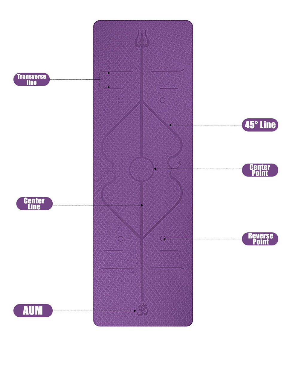 TPE Yoga Mat with Position Lines 1