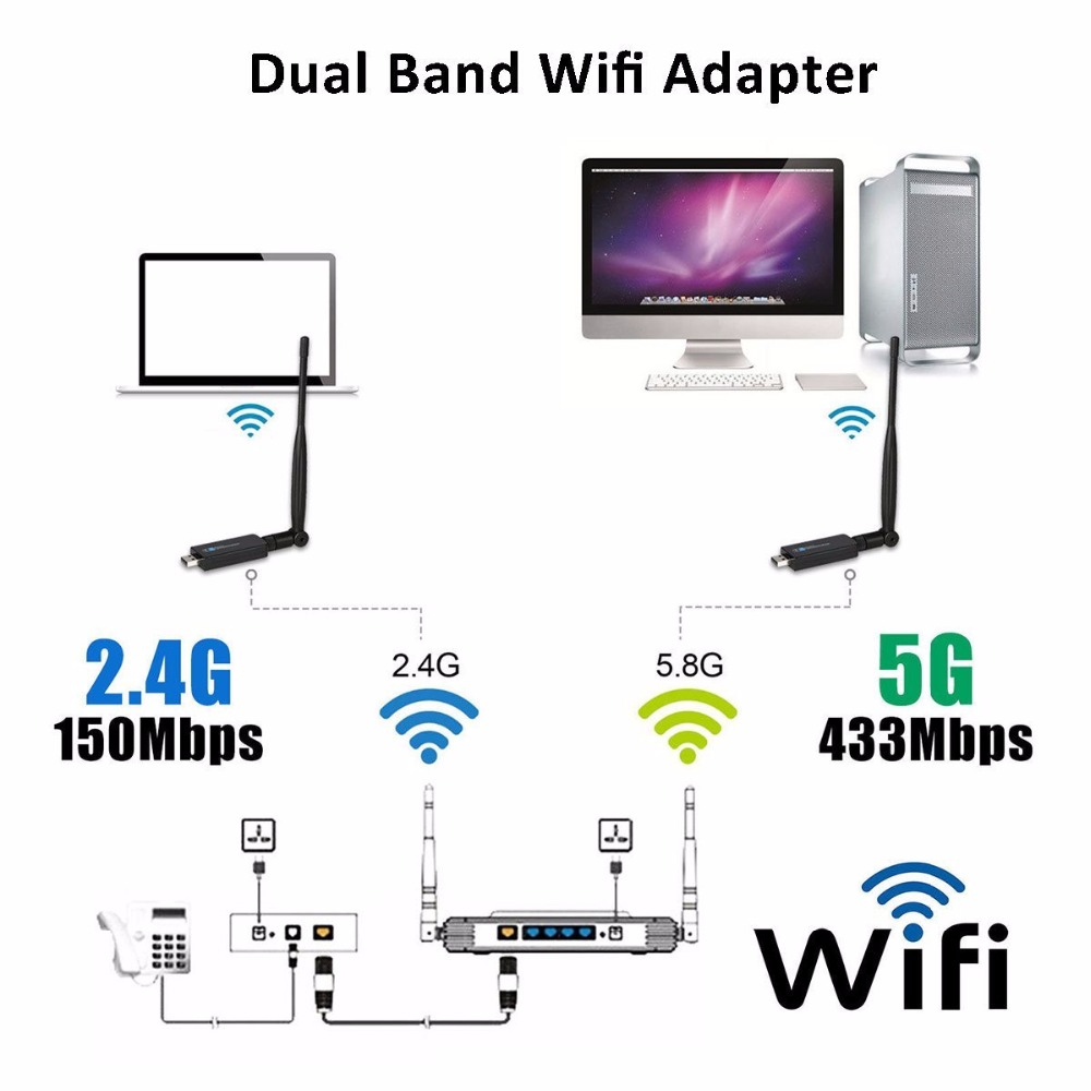 ZAPO 5G WiFi USB Bluetooth 4.0 Adapter Dualband Wireless AC 600M High - Netzwerkausrüstung - Foto 3