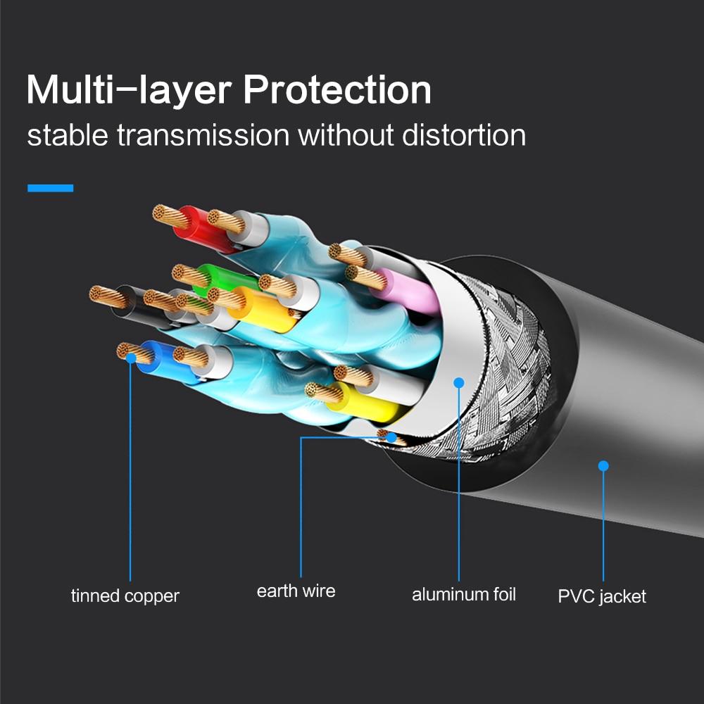 Fsu Hdmi-Compatibele Kabel Video Kabels Vergulde 1.4 4K 1080P 3D Kabel Voor Hdtv Splitter Switcher 0.5M 1M 1.5M 2M 3M 5M 10M 18