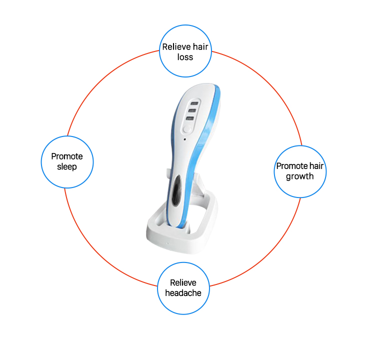 Hot Selling 650nm Laser Therapy For Magic Hair Regrowth&Massager Electric Hair Comb