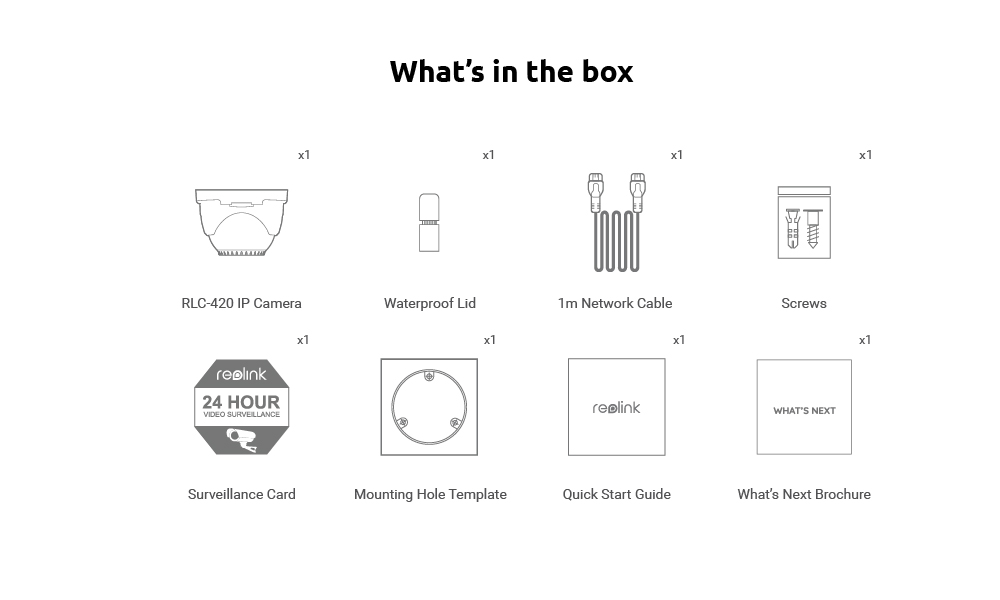 What's in the Box_RLC-420