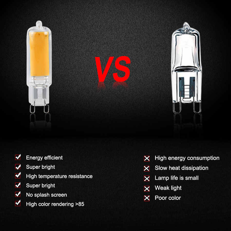 5W 7W G9 LED Light Bulbs Dimmable 220V COB Glass LED Lamps Replace Halogen Bulb for Pendant Lighting Fixture Chandeliers