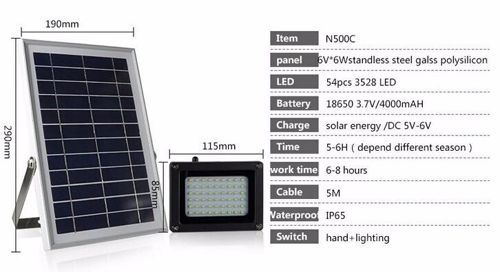 لوحة للطاقة الشمسية مع كشاف