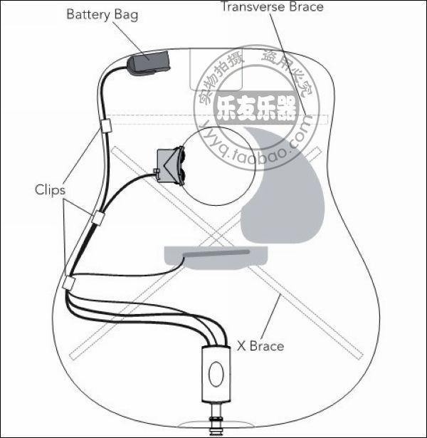 Evh Pickup Wiring Diagram