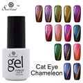 Saviland Long Lasting Uv Led Gel Nail Polish Semi Permanen Gel Lacquers Chameleon Cat Eye Shimmer Starry Gel Varnish