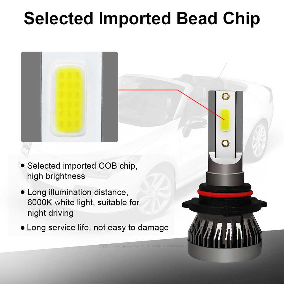HTB1KGyQadfvK1RjSspfq6zzXFXau 2PCS Car headlight Mini Lamp H7 LED Bulbs H1 LED H8 H11 Headlamps Kit 9005 HB3 9006 HB4 6000k Fog light 12V LED Lamp 36W 8000LM