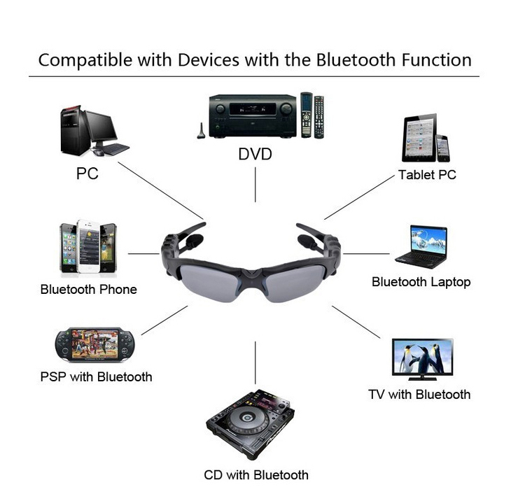 fd3af8d410f3 Wireless Bluetooth Glasses Headset music mp3 handsfree earphone Driving  Sunglasses Riding Sports Eyes Glasses-in Bluetooth Earphones   Headphones  from ...