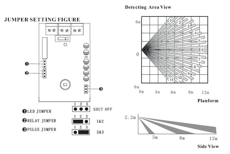 PIR Motion detection distance