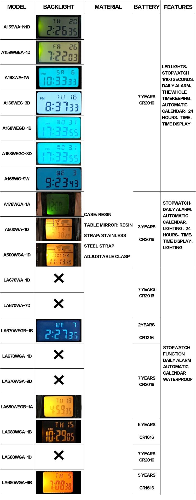 kol Health Natural cuarzo 9