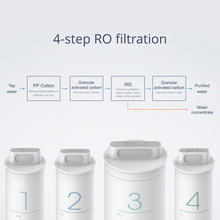 JUMAYO SHOP COLLECTIONS –  ACTIVATED WATER CARBON PURIFIER FILTER