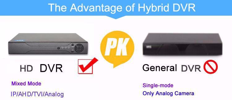 the advantage of hd hybrid dvr