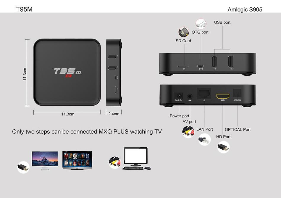 T95M TV BOX (14)