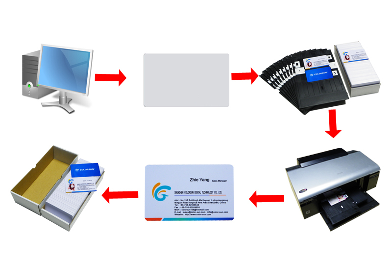 Inkjet PVC Card Printable Pvc Business Cards For Epson Printer Without Chips On High Quality In Parts From Computer Office Aliexpress