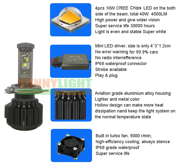 New H4 CREE LED Motorcycle Headlight Bulb 4000LM 40W HiLo 20W Low Beam Conversion Kit 3000K 4300K 6000K DC 12V P43T Headlamp (9)