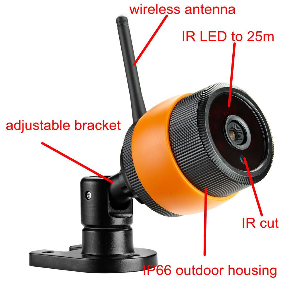 wireless system (5)