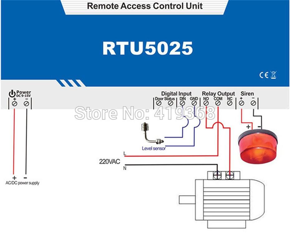 RTU5025_2