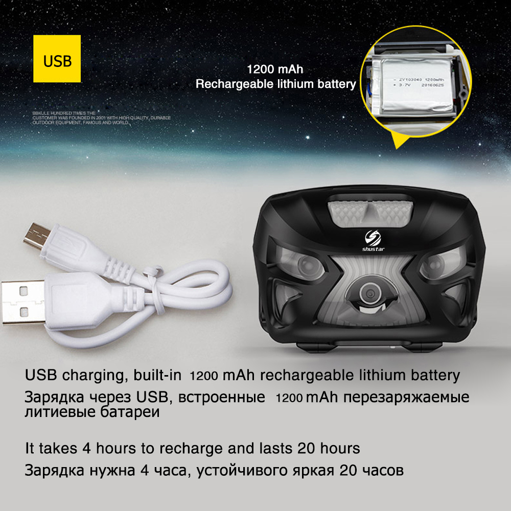 Купить с кэшбэком Rechargeable LED headlamp Sensor switch headlight waterproof Super bright 4 lighting modes fishing headlamp with USB cable