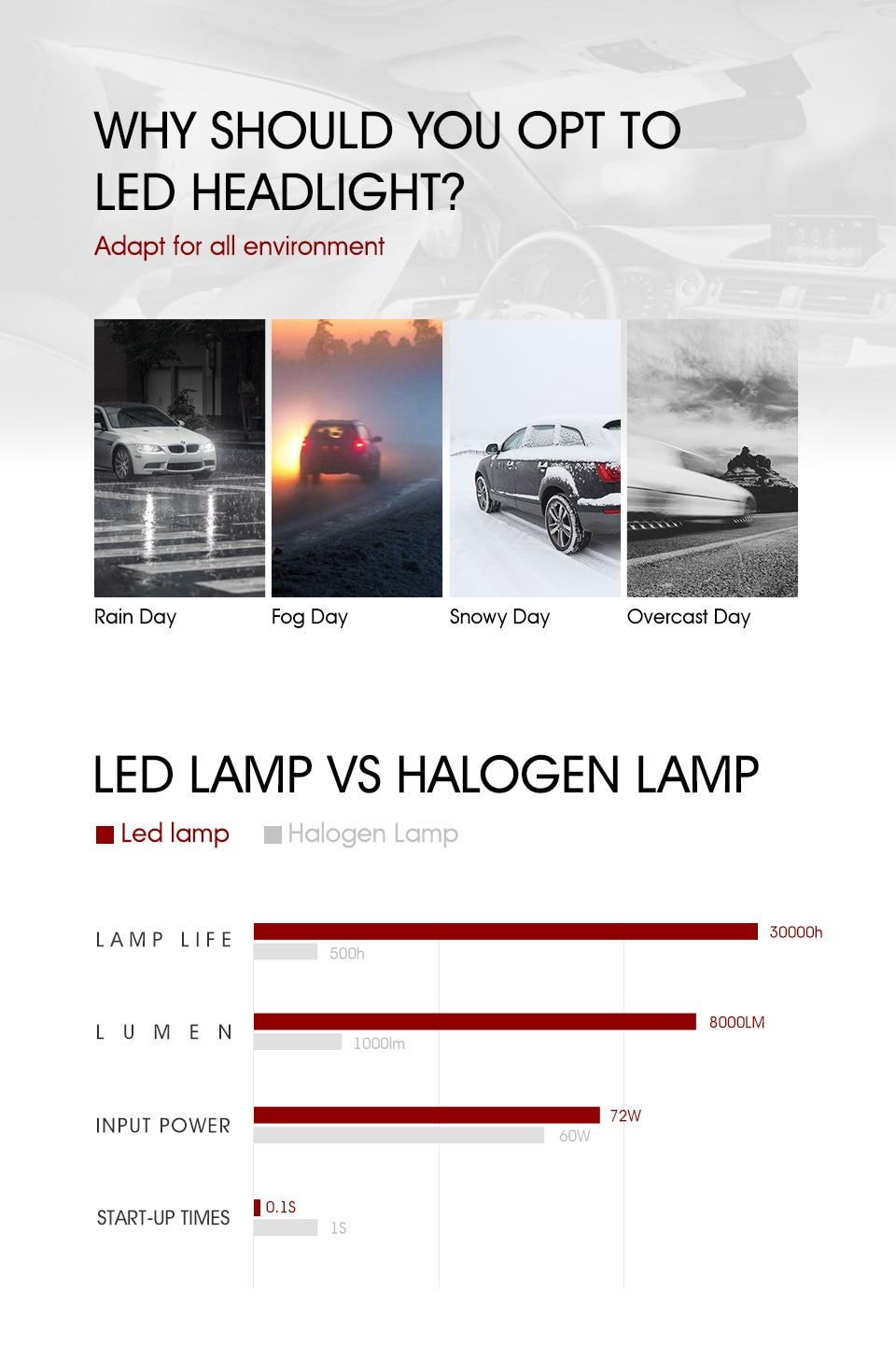 红色S2详情页-oslamp-卖点_08