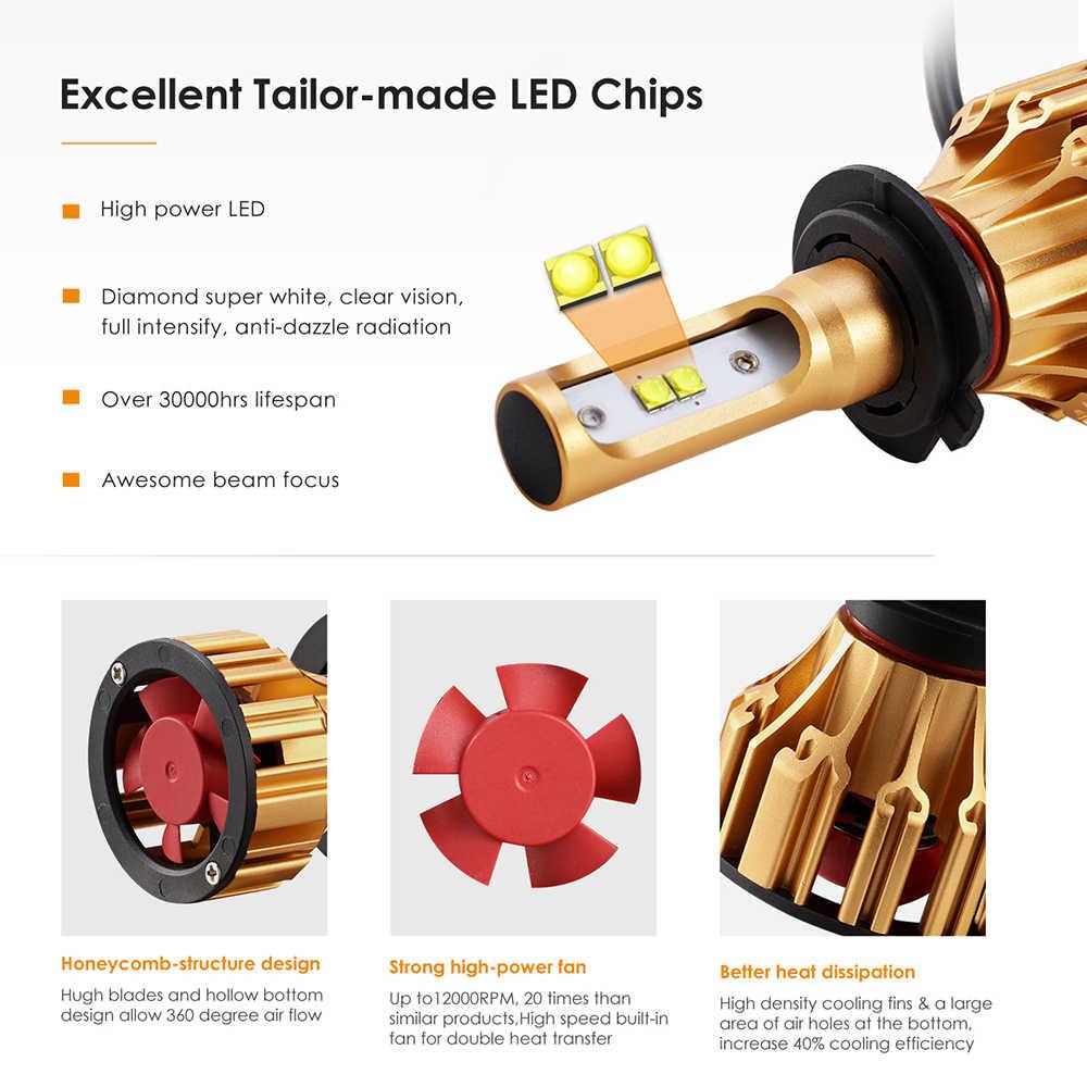 Oslamp H7 LED Car Headlight Bulbs H11 9005 9006 70W 7000LM 6500K SMD Chips  Auto Headlamp Led Headlights Led Light Lamps 12v 24v