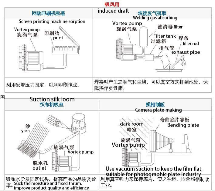 HG-2200 pompe vide industriel 6