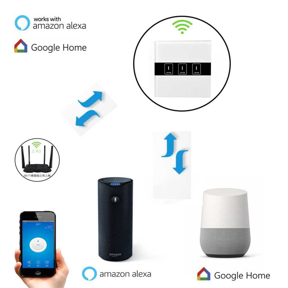 Eruiklink Smart Switch 3 Gang WiFi 86 Type EU Standard Wall Touch Light Switch Smart Home Automation Module Remote Control