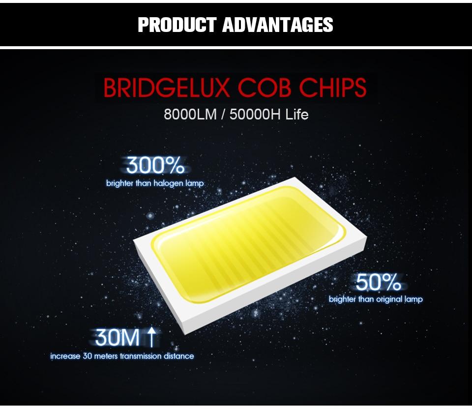 Foxcncar LED ampoule Feu de brouillard H7 H1 H11 9005 9006 fog light auto lamp 4300K COB Chip faro moto Fendinebbia hb3 hb4 12V  (4)