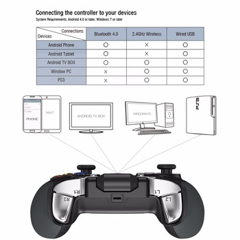 GameSir G4 / G4s Bluetooth 2.4G Wireless Gaming Moba Controller Gamepad for Android Smartphone PC PS3 Tablet NES Console 4