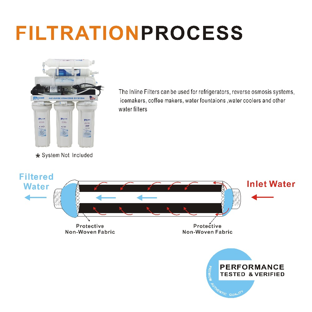 water filters online