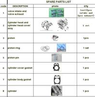 Cylinder Head And Cylinder Head Cover Assy Cylinder Piston Pin Rings Gaskets Valve Intake And Valve