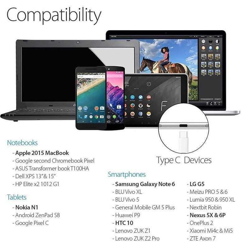 ประเภท C สายชาร์จสำหรับ Google Pixel 3 2XL XL Nexus 5X6 P/Essential โทรศัพท์ PH-1/ razer โทรศัพท์/โทรศัพท์ 2