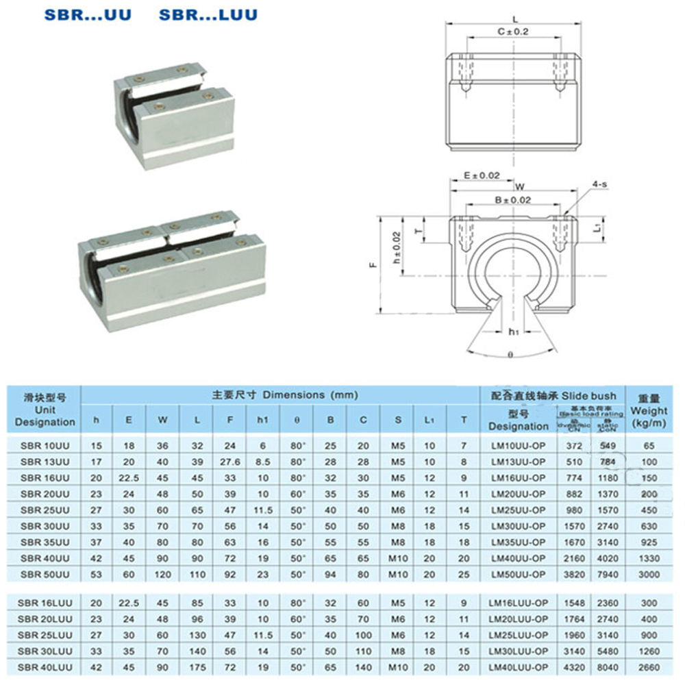 4pcs/lot SBR12UU SBR16UU SBR20UU 12mm16mm 20mm Linear Ball Bearing Block CNC Router SBR16 SBR20 Linear rail CNC 3D printer part