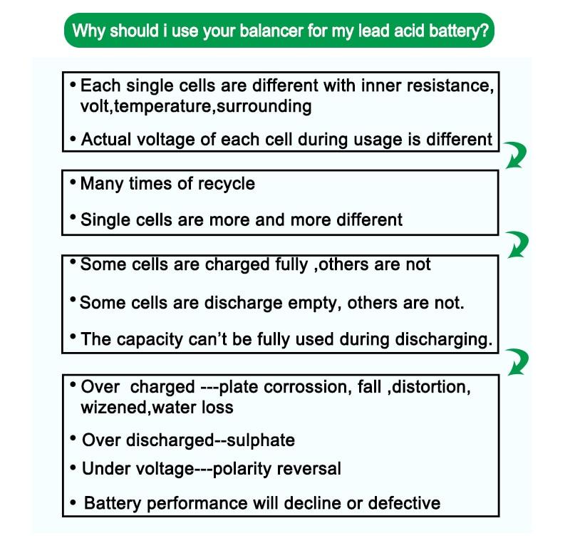 why should  i choose your balancer for my lead acid battery.JPG