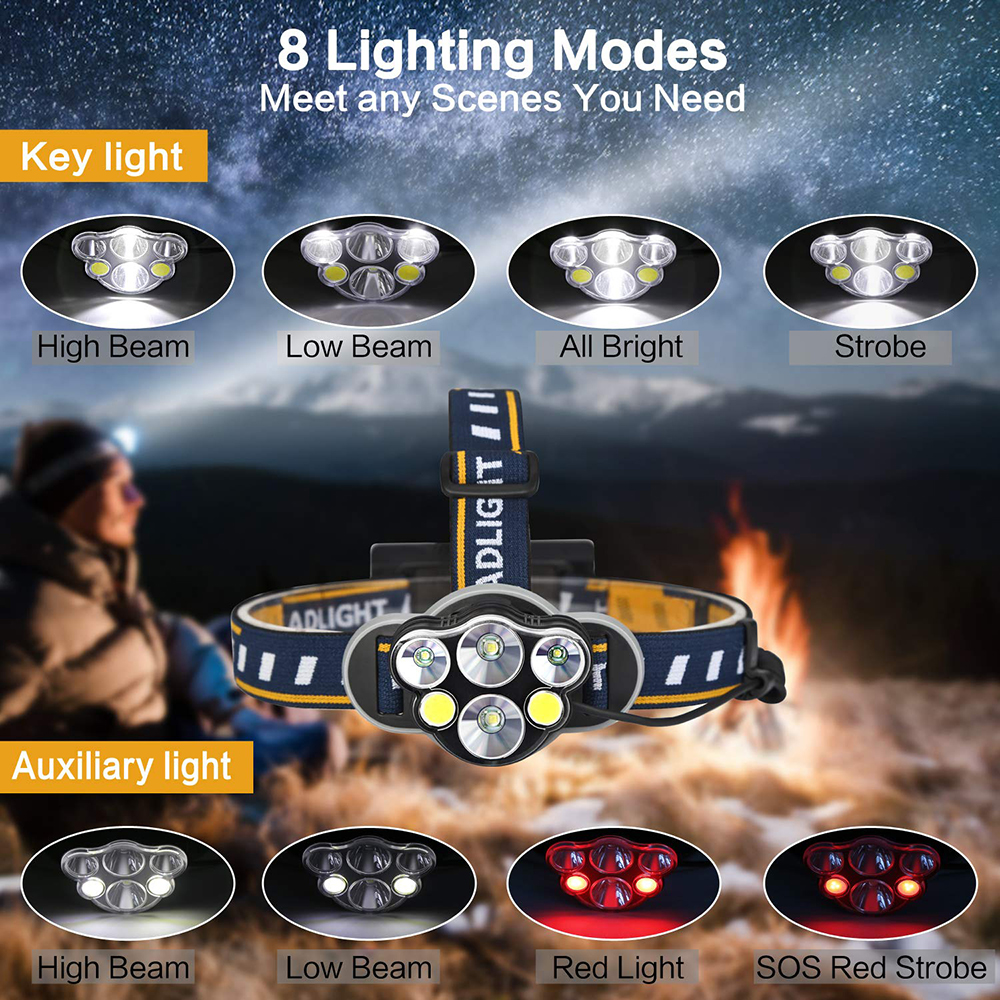 Купить с кэшбэком Brightest LED Headlamp Waterproof Headlight 8 lighting modes 6xLED Head Suitable for fishing, cycling,camping, etc.