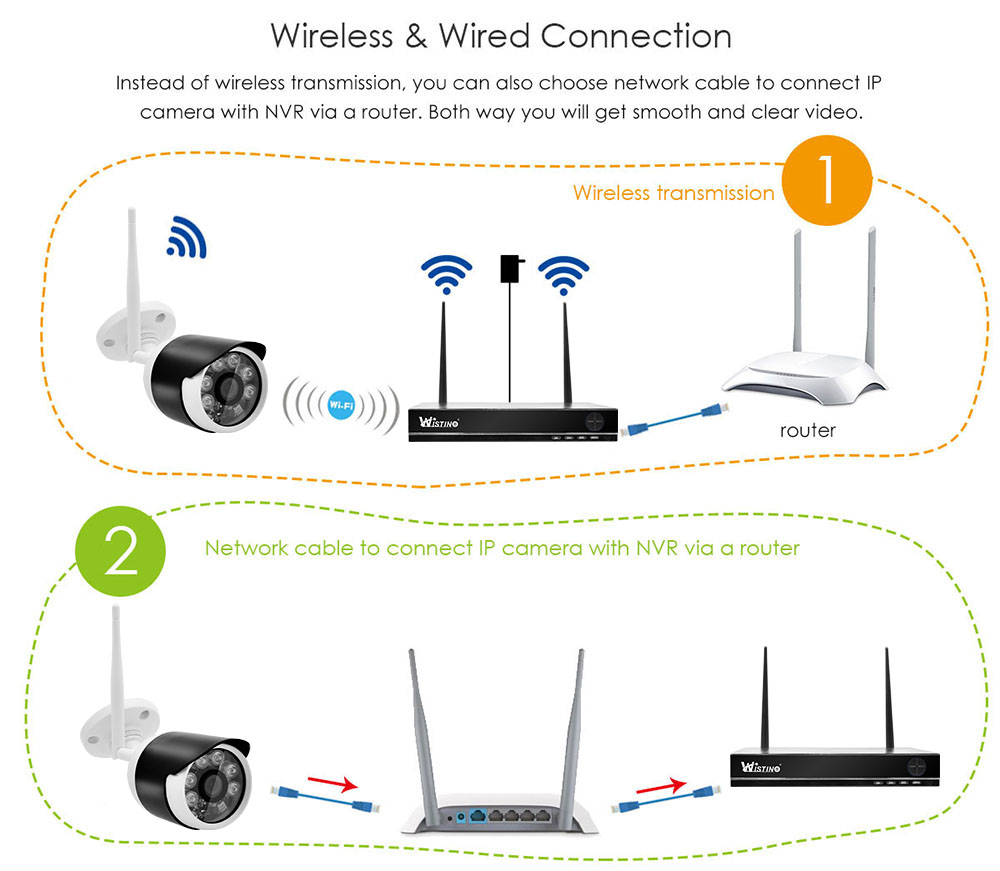Wistino XMEye 4CH Wireless NVR Kit Outdoor HD 720P Wifi CCTV Camera System Security IP Camera Waterproof Wireless Surveillance Kit (9)