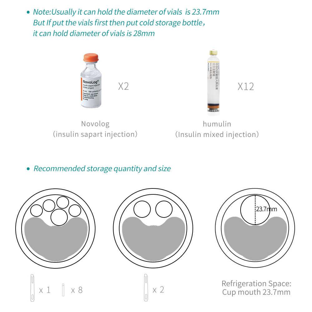 Dison Tiểu Đường Túi Insulin Tủ Lạnh Y Học Mát Cốc Túi Xách Túi Insulin Mát Hộp Insulin Làm Mát Túi