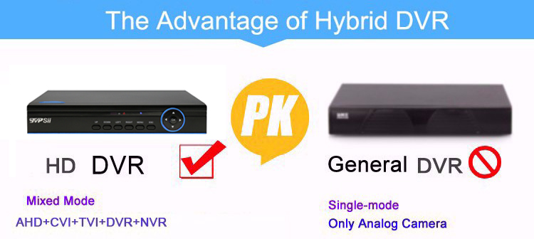 Blue Ray XMeye Hi3521A 16 Channel 16CH 5 in 1 Coaxial Hybrid 1080N CVI TVI NVR AHD DVR Surveillance Video Recorder picture 02
